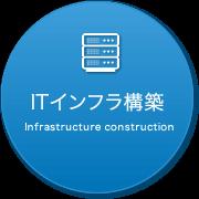 ITインフラ構築
